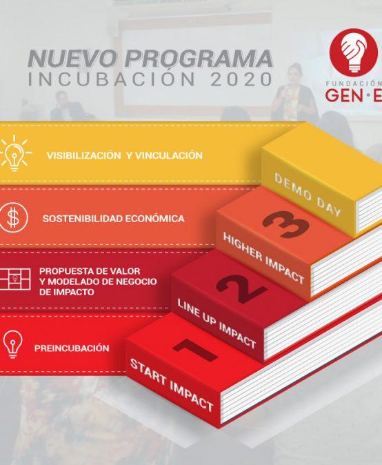 Programa de incubación de proyectos de triple impacto de la Fundacion Gen-E